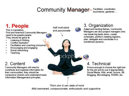 communitymanagermdccb.blogspot.com